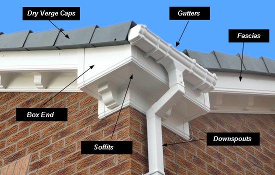 roofline details